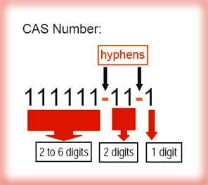 What is a CAS Number ?